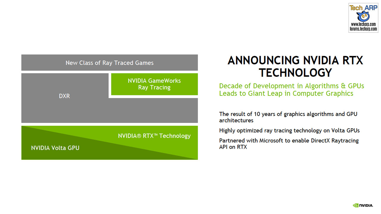 NVIDIA RTX Real-Time Ray Tracing Technology Explained!