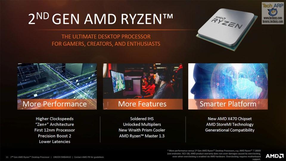 2nd Gen Ryzen slides