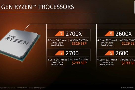 2nd Gen Ryzen slides