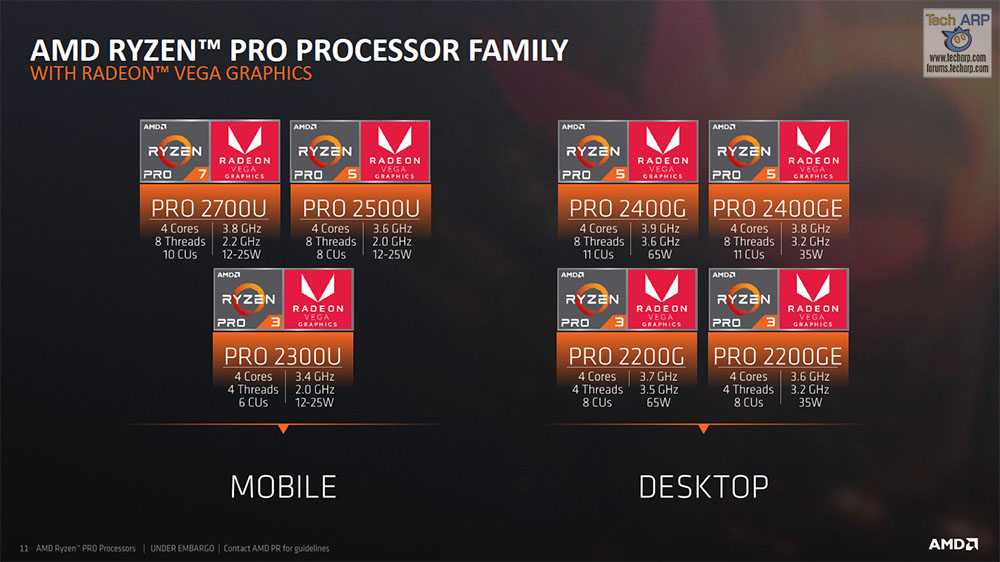 The AMD Ryzen PRO APU - Everything You Need To Know!