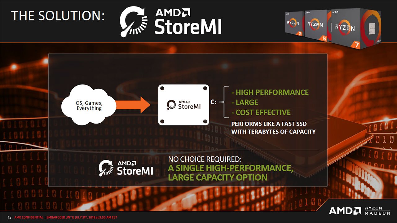 AMD B450 Chipset Explained with Official AMD Tech Briefing