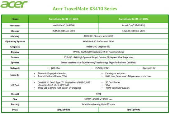Acer TravelMate TMX3410 specs and price