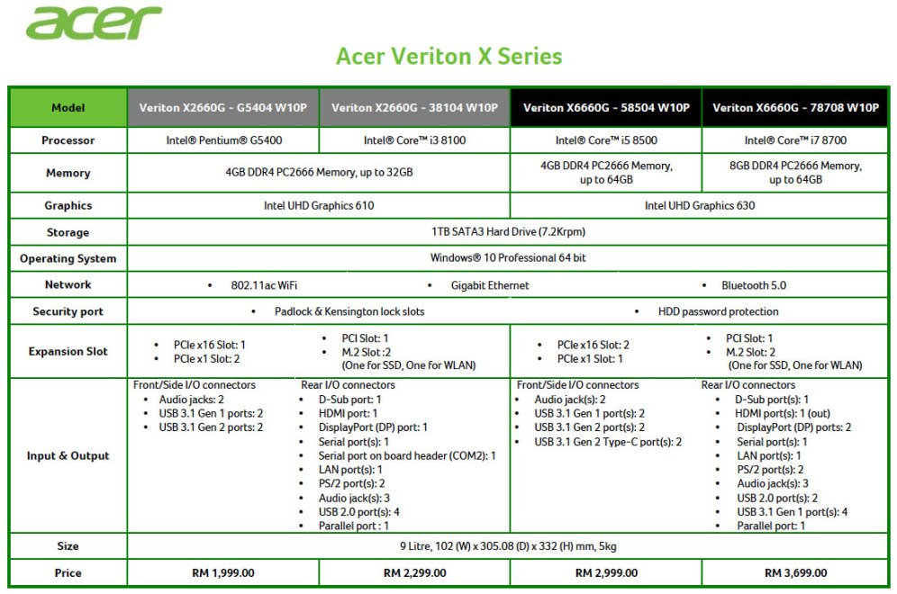 Acer Veriton X specs and prices