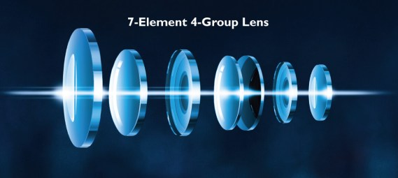 BenQ 4K Lens System