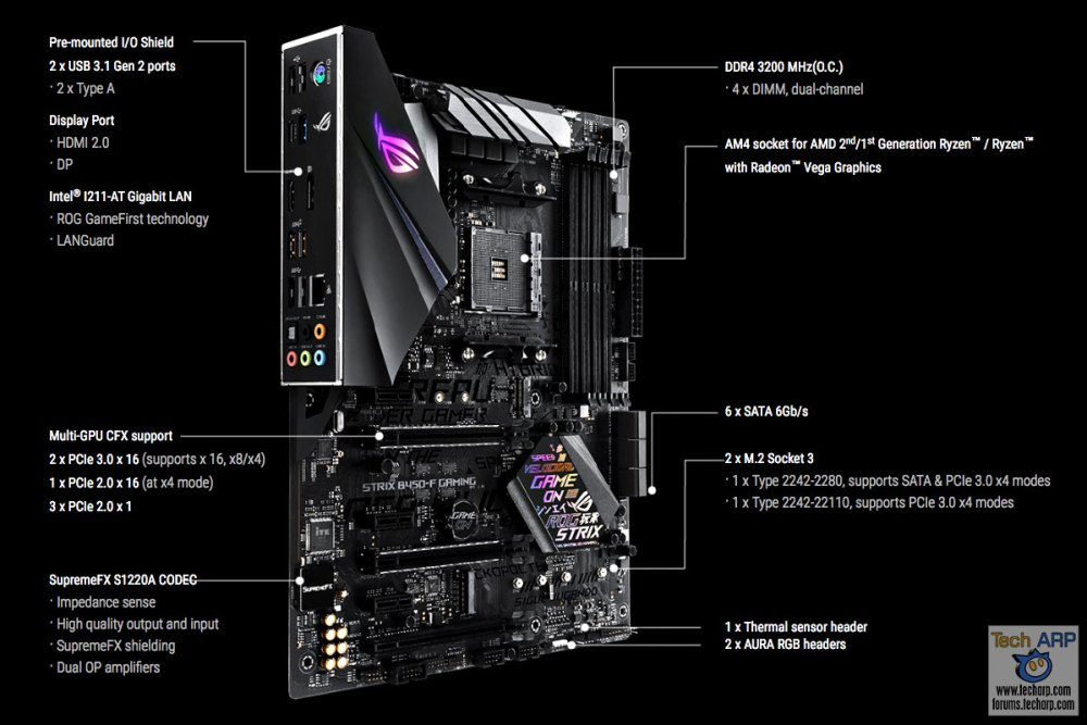 First AMD B450 Motherboards - ASUS ROG STRIX B450-F Gaming