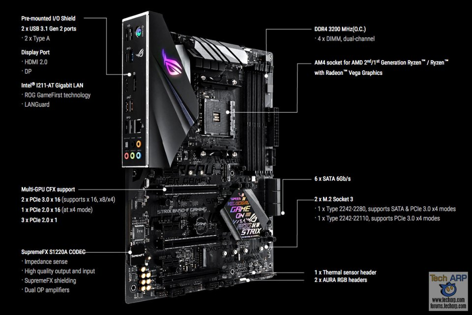 First AMD B450 Motherboards - ASUS ROG STRIX B450-F Gaming