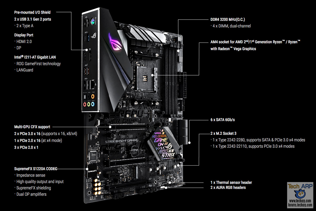 ASUS B450 Motherboard Models, Features + Prices Revealed! - Tech ARP