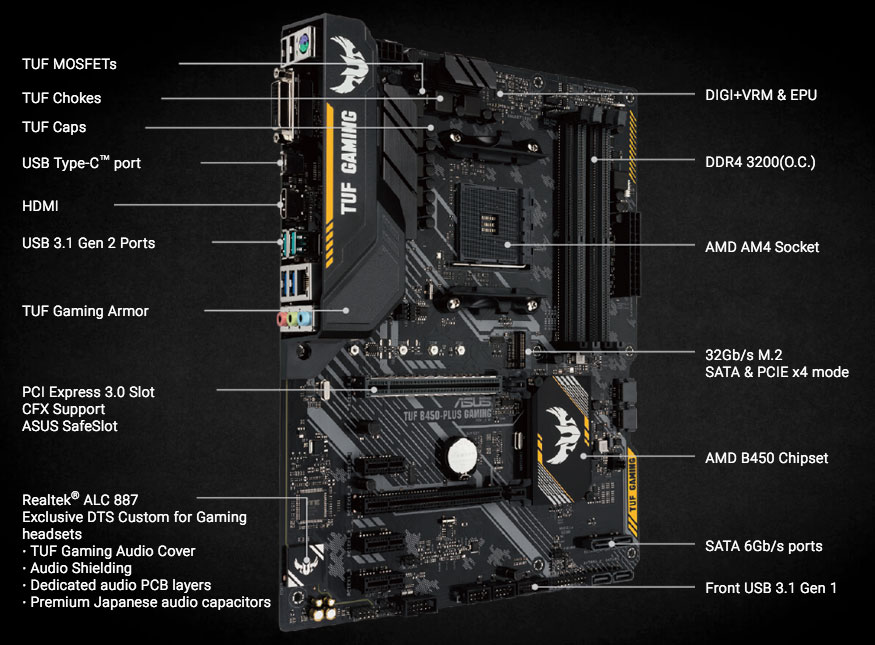 ASUS B450 Motherboard Models, Features + Prices Revealed