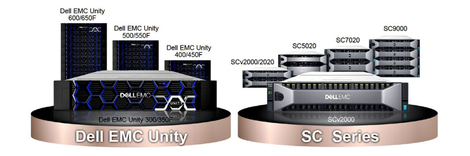 Dell EMC Unity and SC Storage Arrays Get Major Updates!