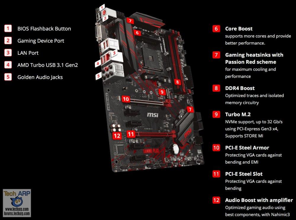 MSI B450 Gaming Plus features