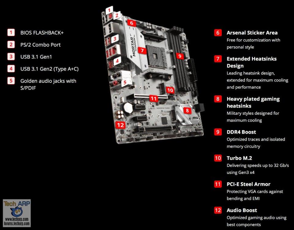 MSI B450 Mortar Titanium features