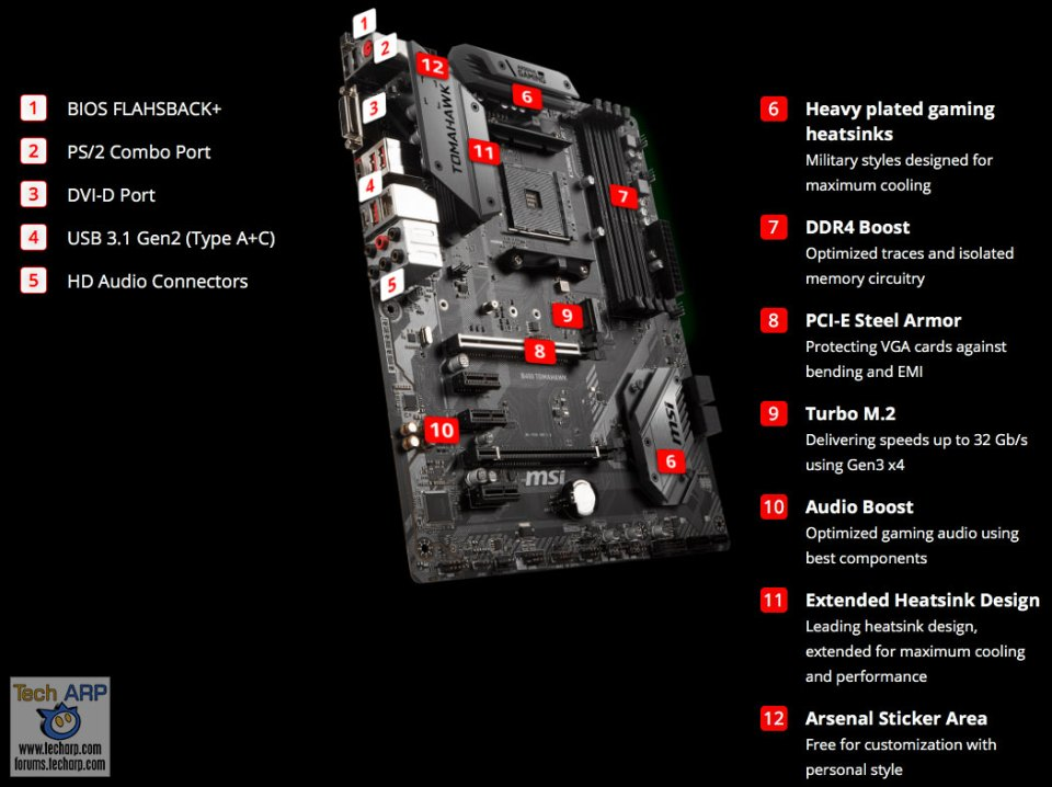 MSI B450 Tomahawk features