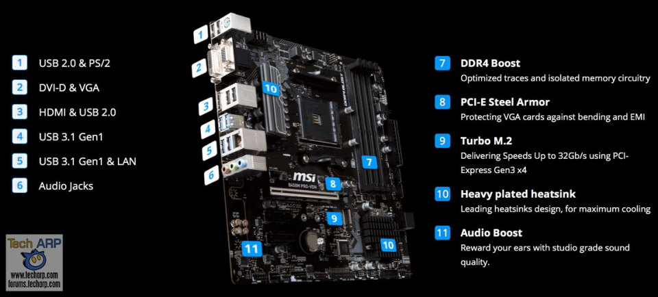 MSI B450M Pro-VDH features