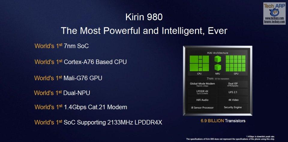 The Official HUAWEI Kirin 980 Tech Briefing + Demos!