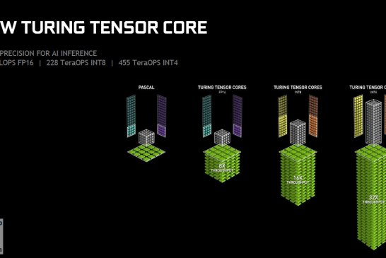 The Official NVIDIA GeForce RTX Tech Briefings + Demos!