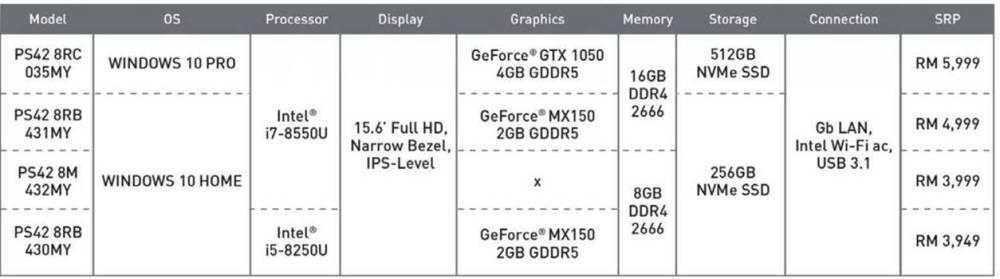 MSI PS42 Price List