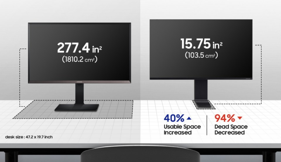 Samsung Space Monitor SR75 space saved