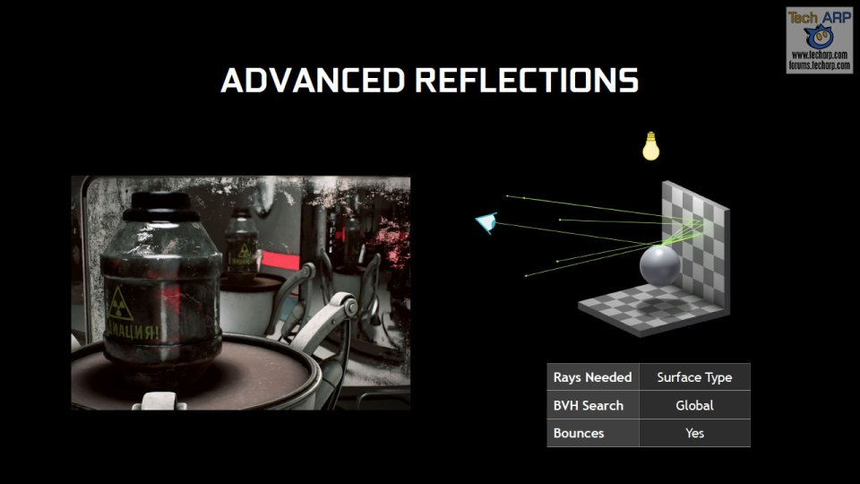 NVIDIA RT - Advanced Reflections