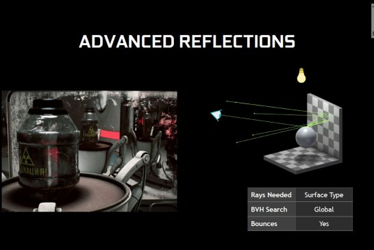 NVIDIA RT - Advanced Reflections