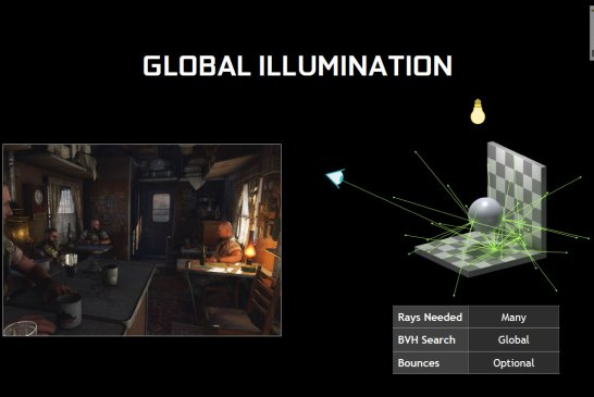 NVIDIA RT - Global Illumination