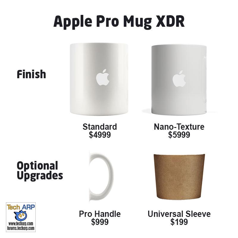 Apple Pro Mug XDR by Tech ARP