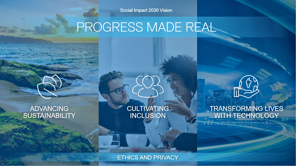 Progress Made Real : The New Dell Social Impact 2030 Vision!
