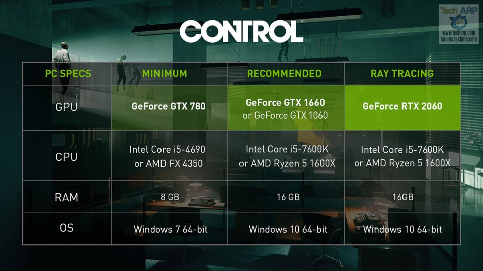 Control ray tracing requirements