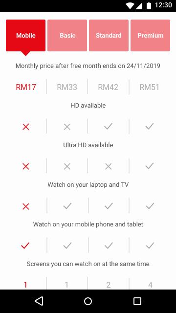 Netflix Malaysia plans