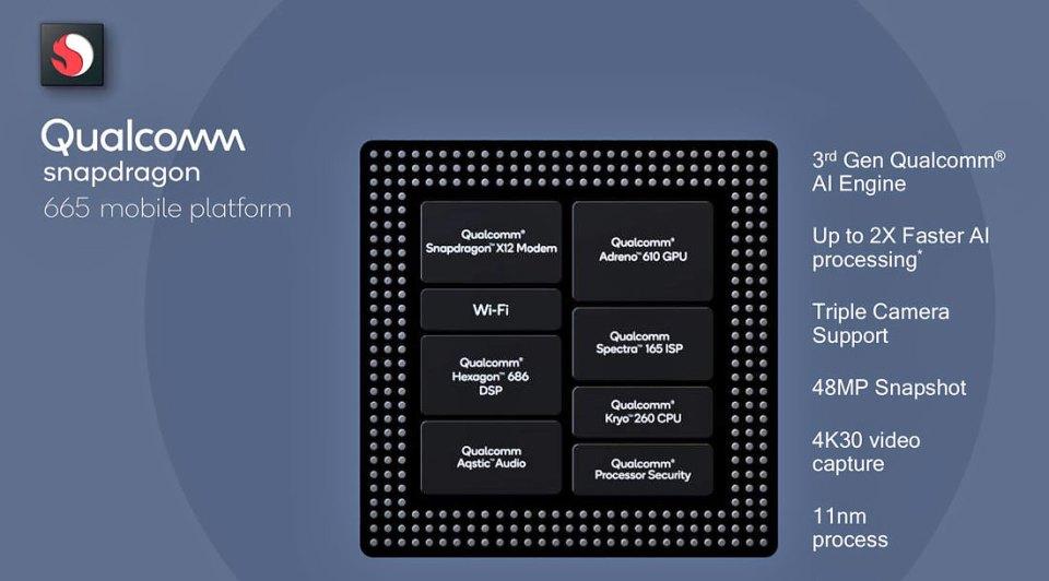 Qualcomm Snapdragon 665 features