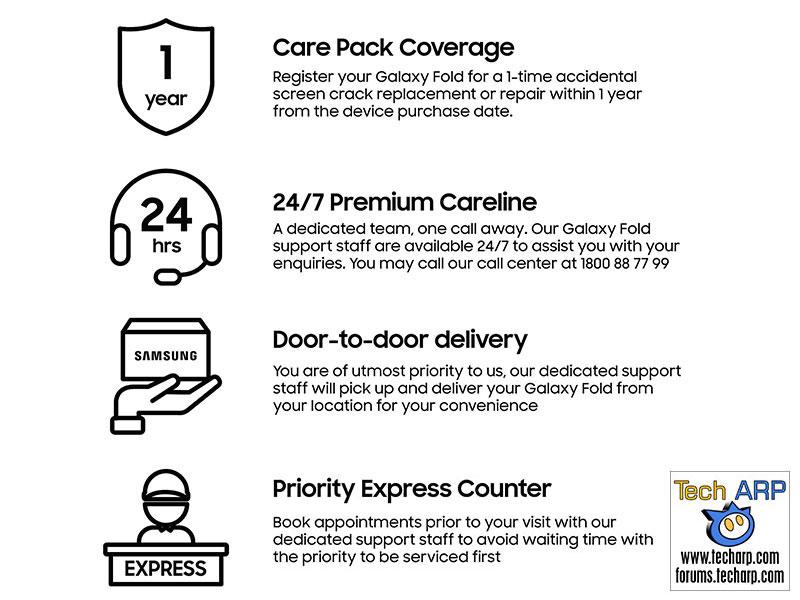 Samsung Galaxy Fold Premier Service details