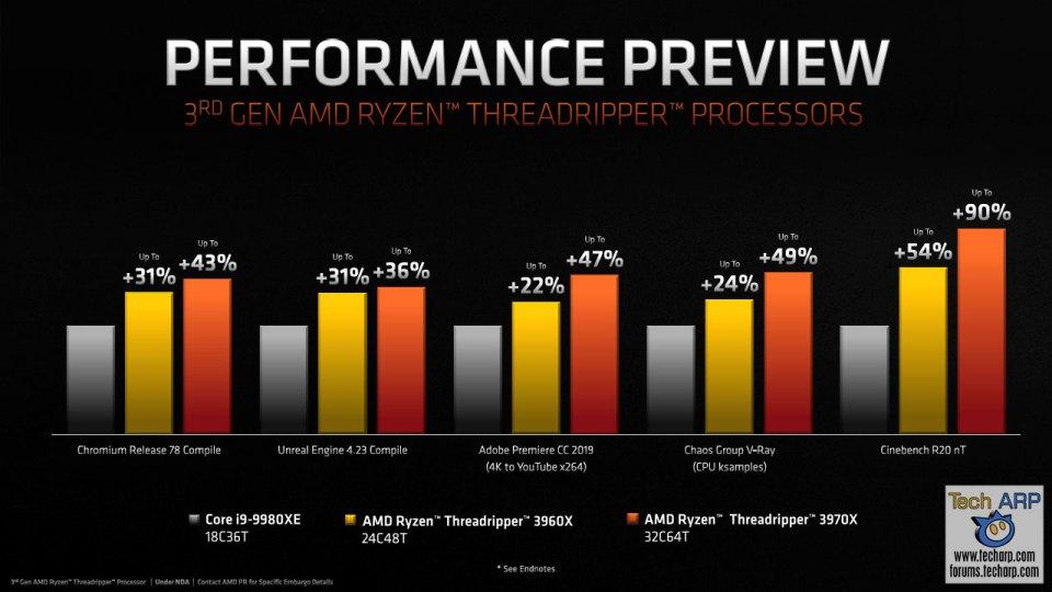 AMD Fall 2019 Desktop Update slide