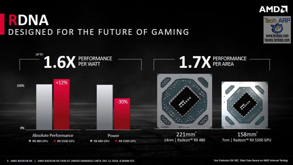 AMD Radeon RX 5500 XT slide 03