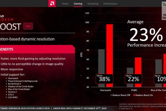 AMD Radeon Boost
