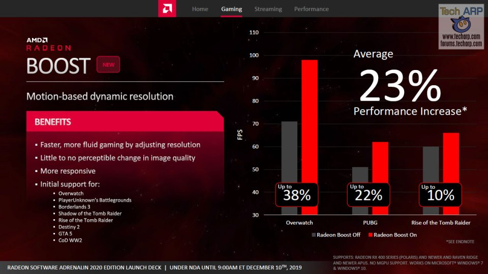 AMD Radeon Software Adrenalin 2020 Edition slide 27