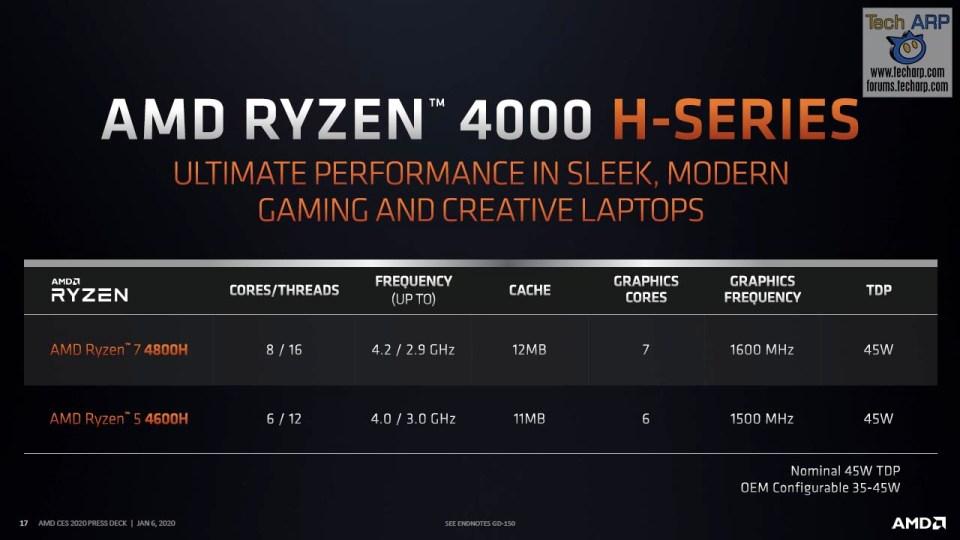 AMD Ryzen 7 4000 H series slide 01