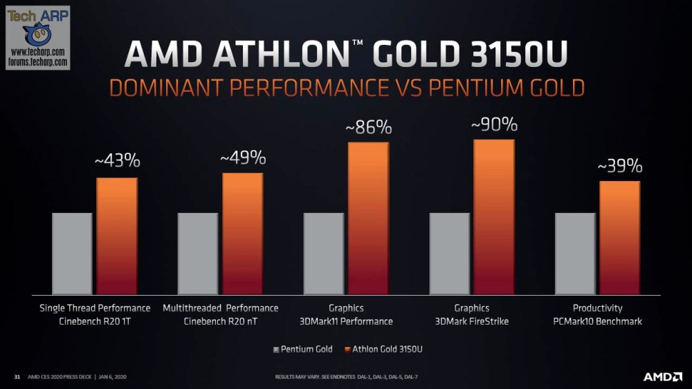 AMD Athlon 3000 Mobile slide 05