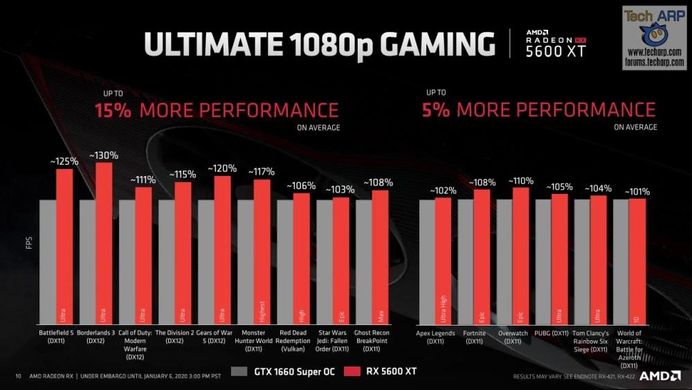 AMD Radeon RX 5600 XT slide 06