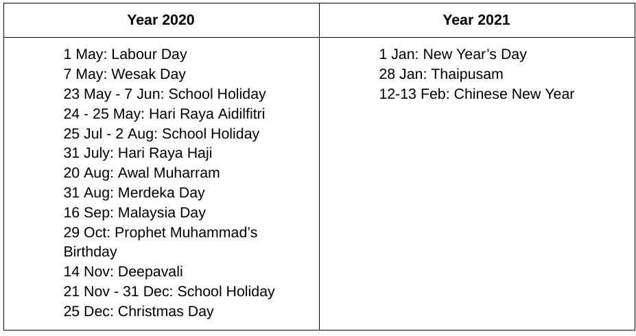 AirAsia Unlimited Pass Embargo Dates