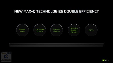 NVIDIA GeForce Spring 2020 Laptop Launch 11
