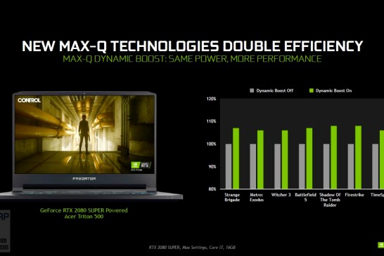 NVIDIA GeForce Spring 2020 Laptop Launch 15