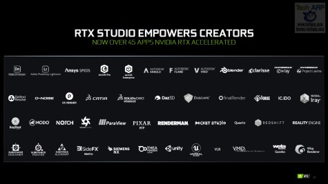 NVIDIA GeForce Spring 2020 Laptop Launch 20