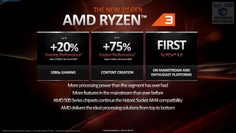 AMD Spring 2020 update 22