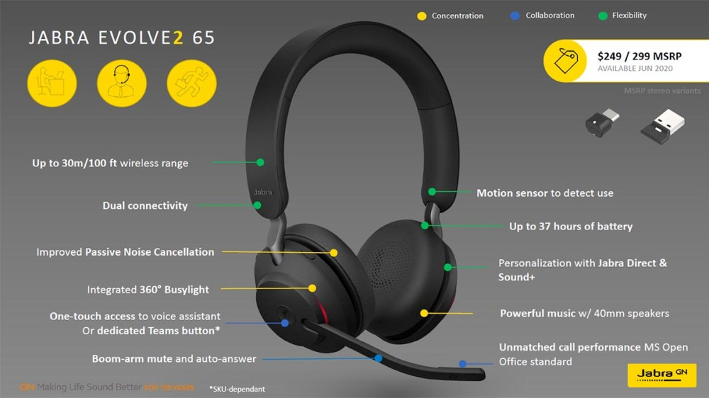 Jabra Evolve2 65 features