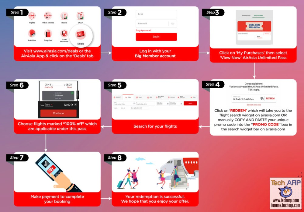 AirAsia Unlimited Pass Cuti-Cuti Malaysia steps