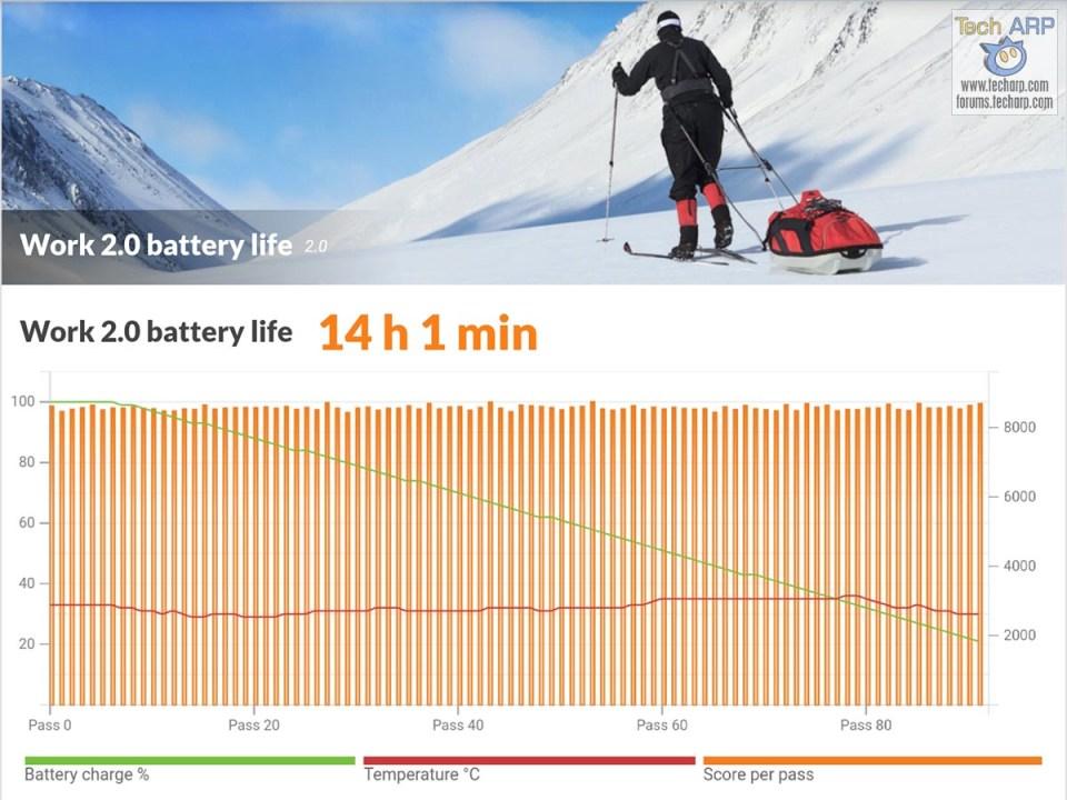 HUAWEI MatePad Pro battery life