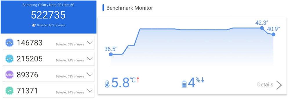 Samsung Galaxy Note 20 Ultra AnTuTu results