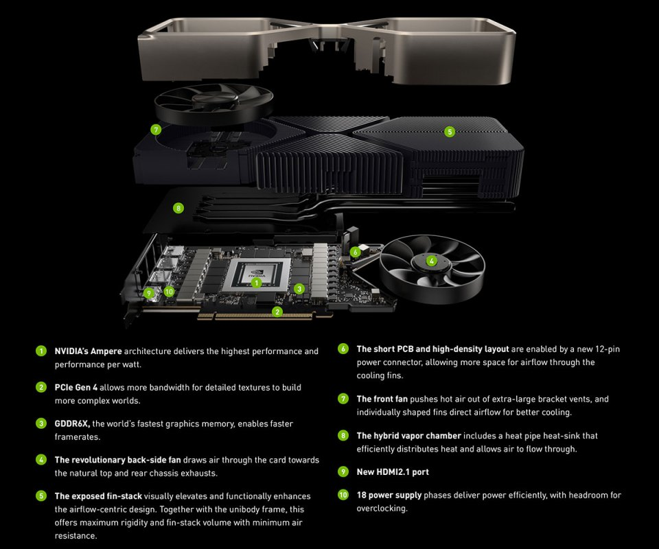NVIDIA GeForce RTX 30 Founders Edition exploded