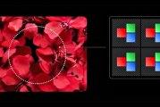 Xiaomi 3rd Generation Under-Display Camera Technology!