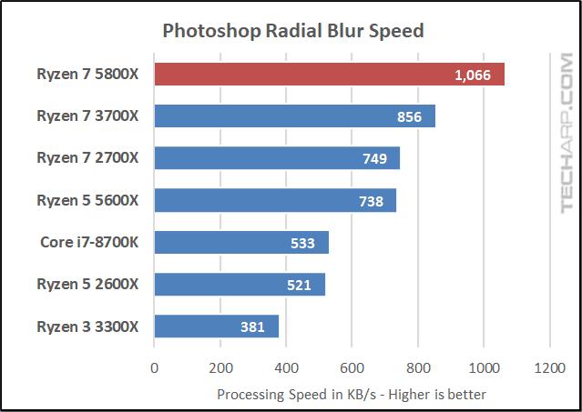 AMD Ryzen 7 5800X Photoshop results 02