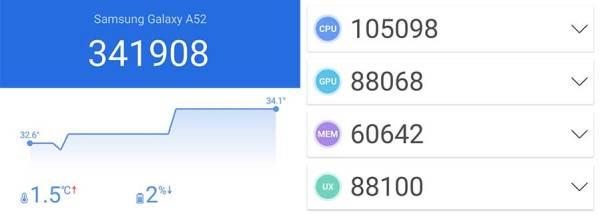 Samsung Galaxy A52 AnTuTu results